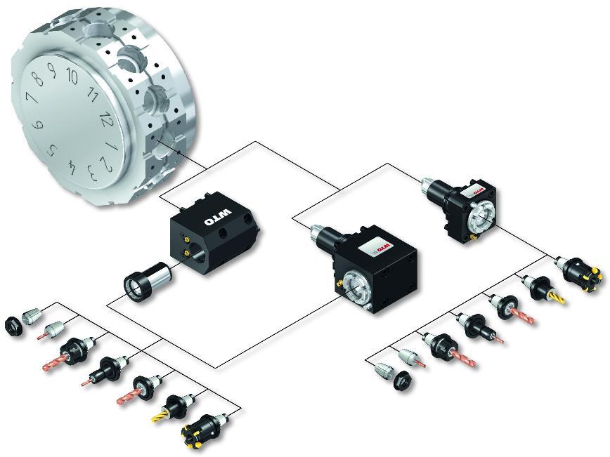 Logo Werkzeugsystem, modular - QuickFlex®