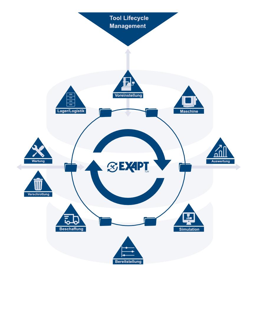 Logo Software für Werkzeugmanagement - EXAPT Tool-Lifecycle-Management