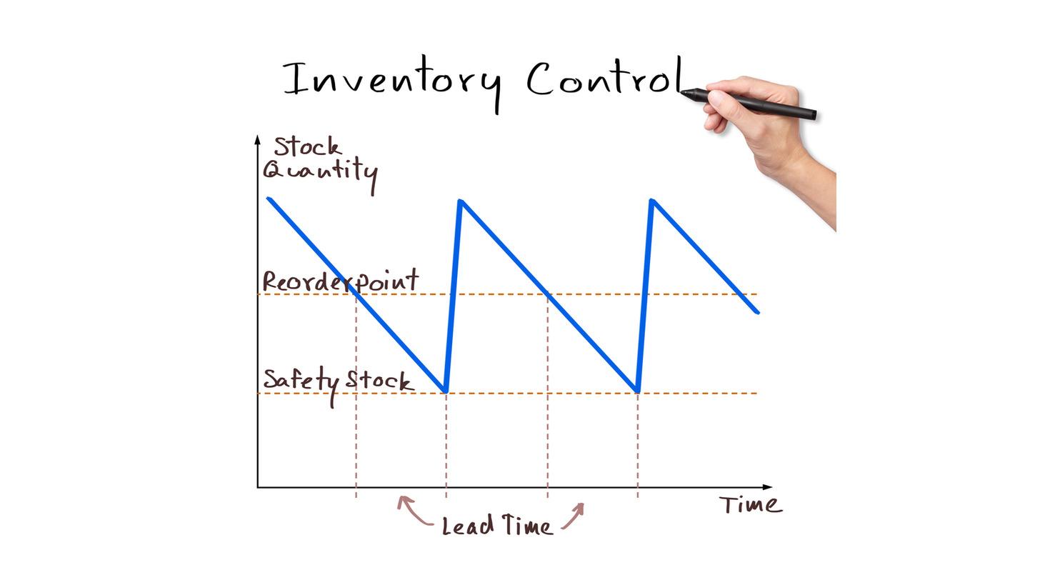 Logo Inventory Analysis