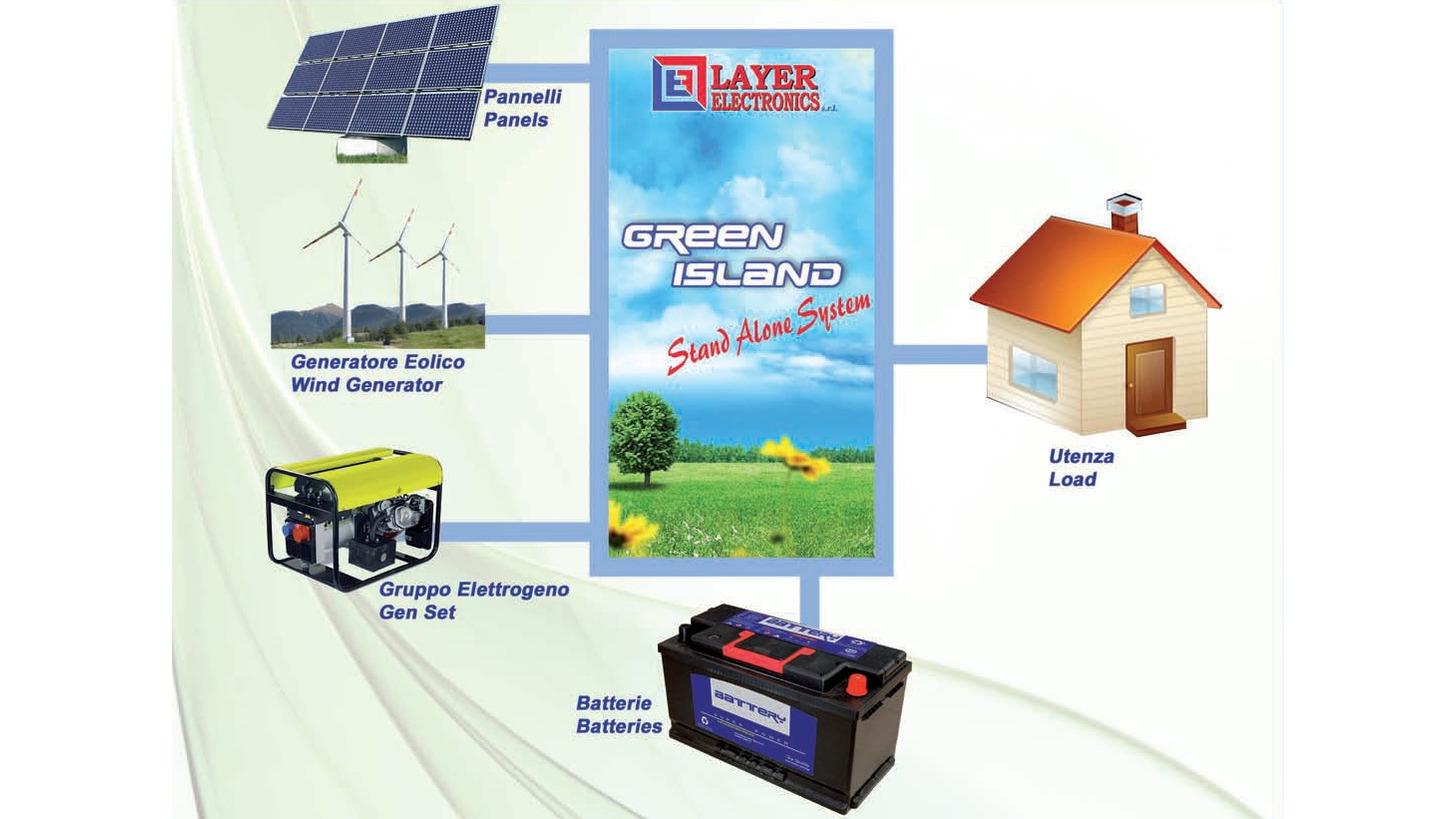 Logo Off-grid Systems