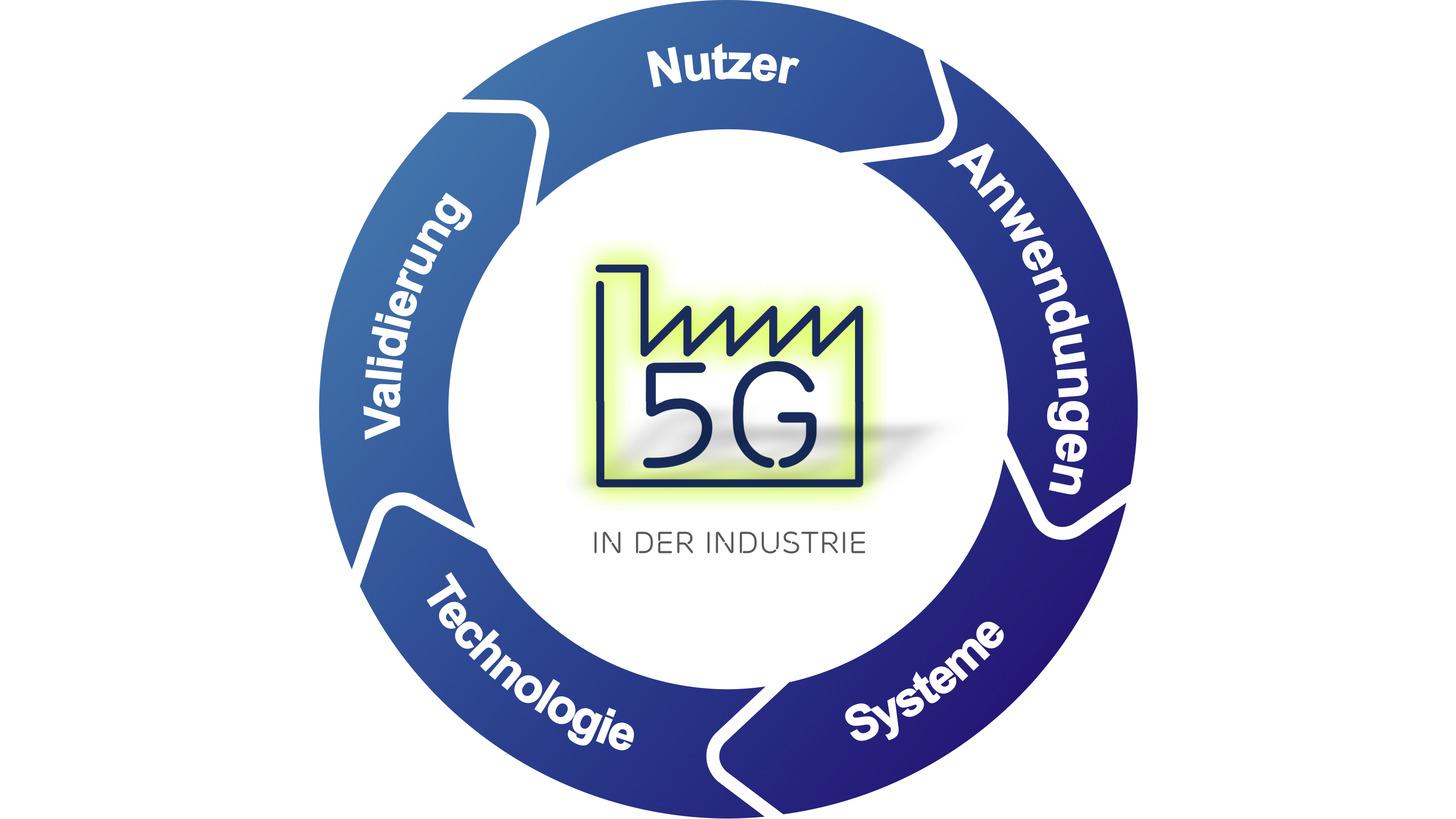 Logo 5Gang