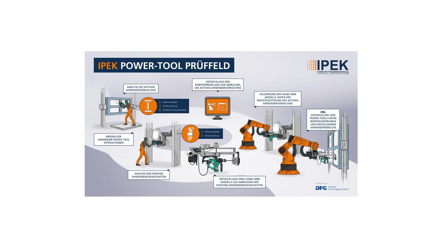 Logo IPEK-PTP