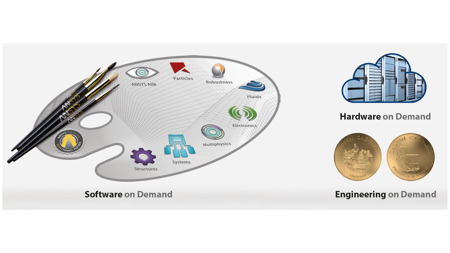 Logo eCADFEM - Simulation on Demand