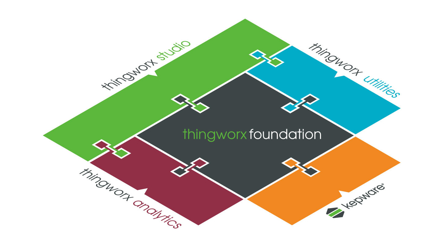 Logo ThingWorx