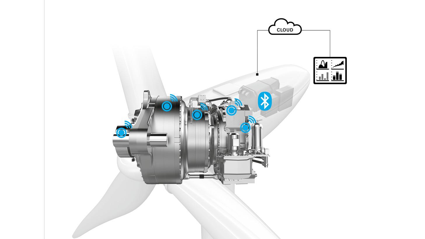 Logo Intelligentes Windgetriebe von ZF