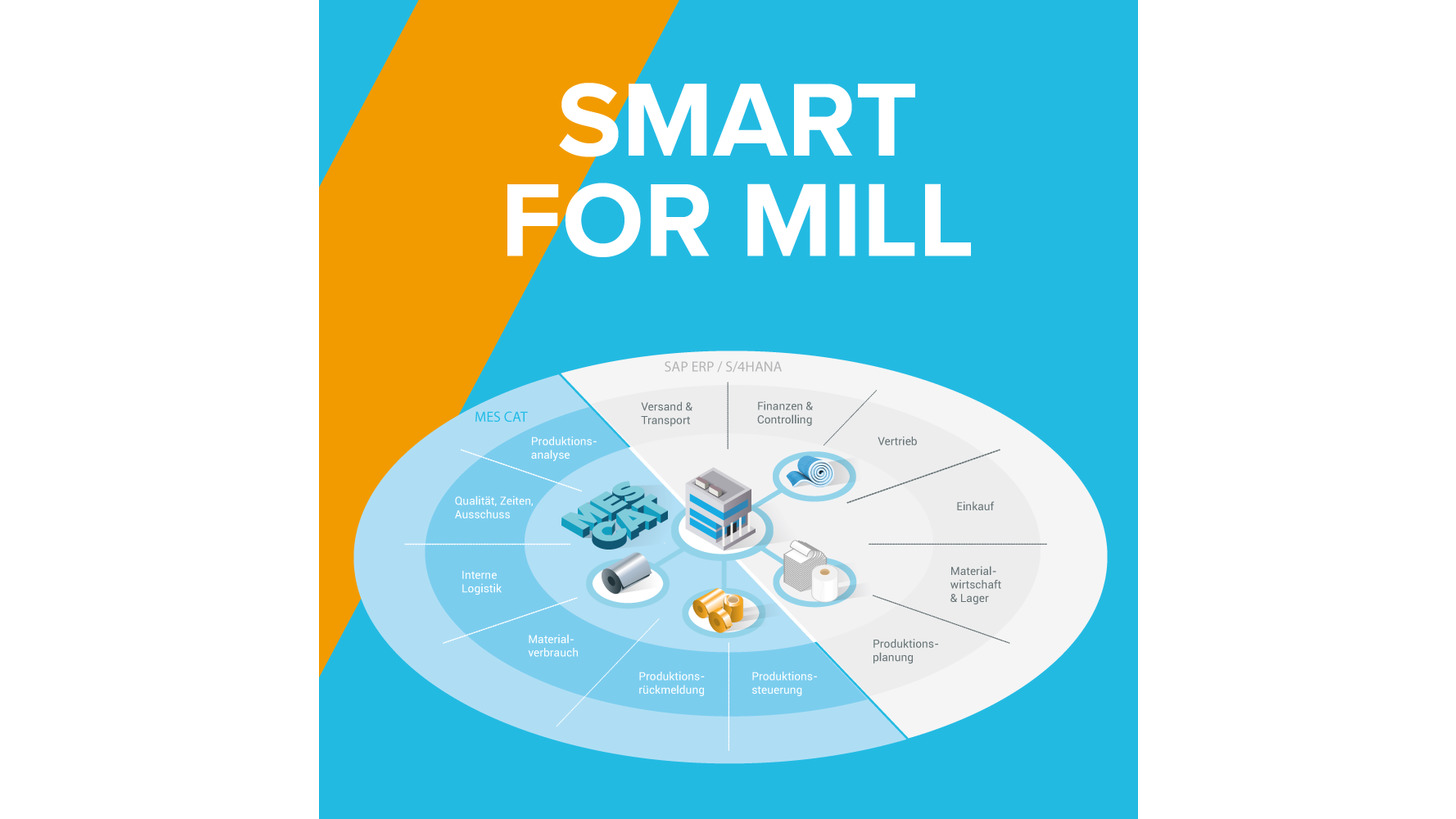 Logo T.CON SMART FOR MILL