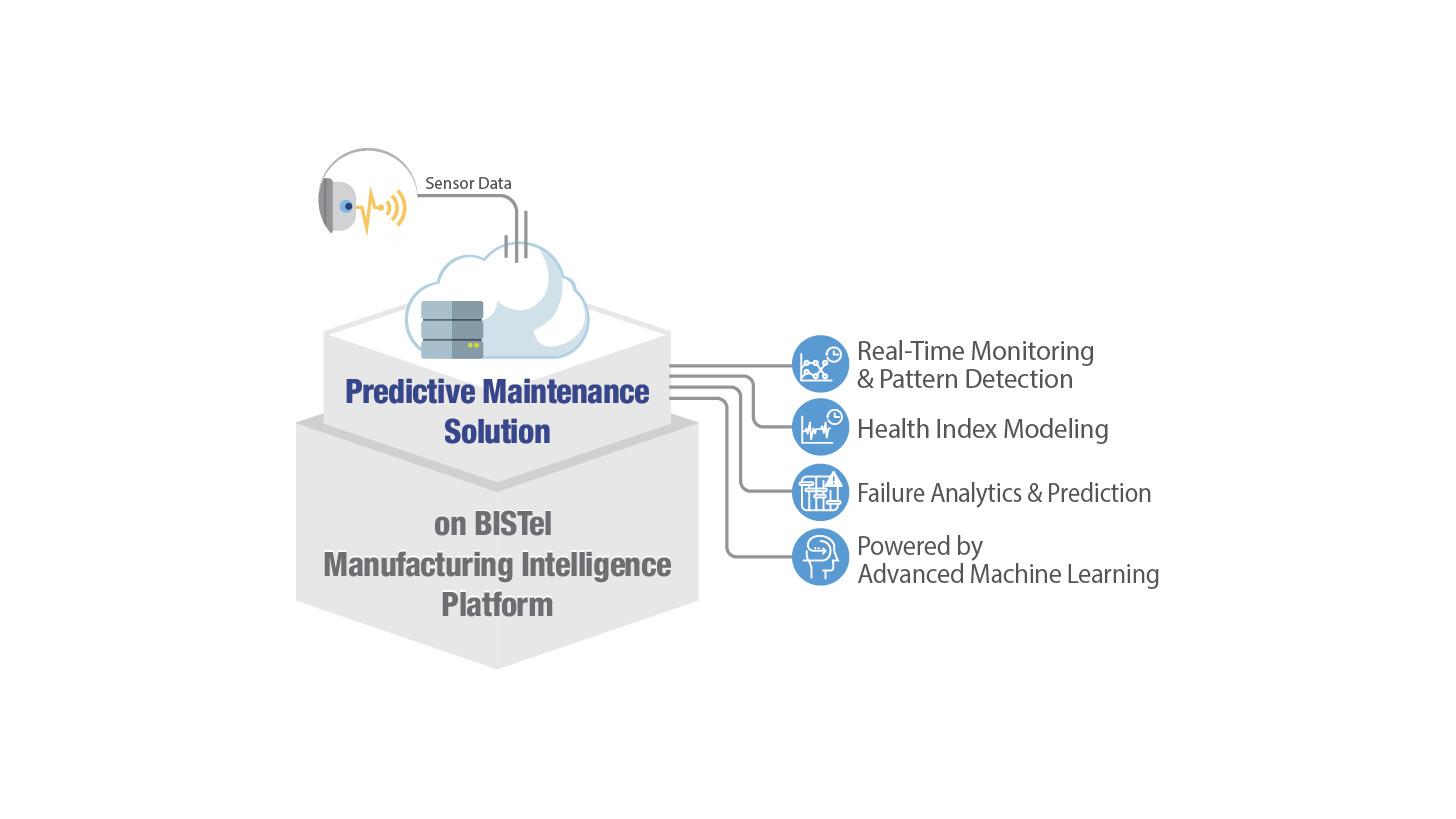 Logo Predictive Maintenance Solution