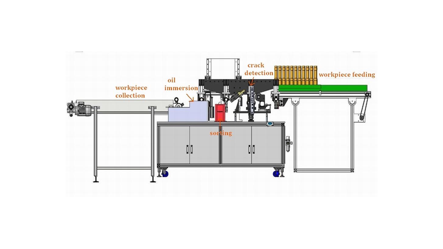 Logo Oberflächenfehlererkennungsmaschine
