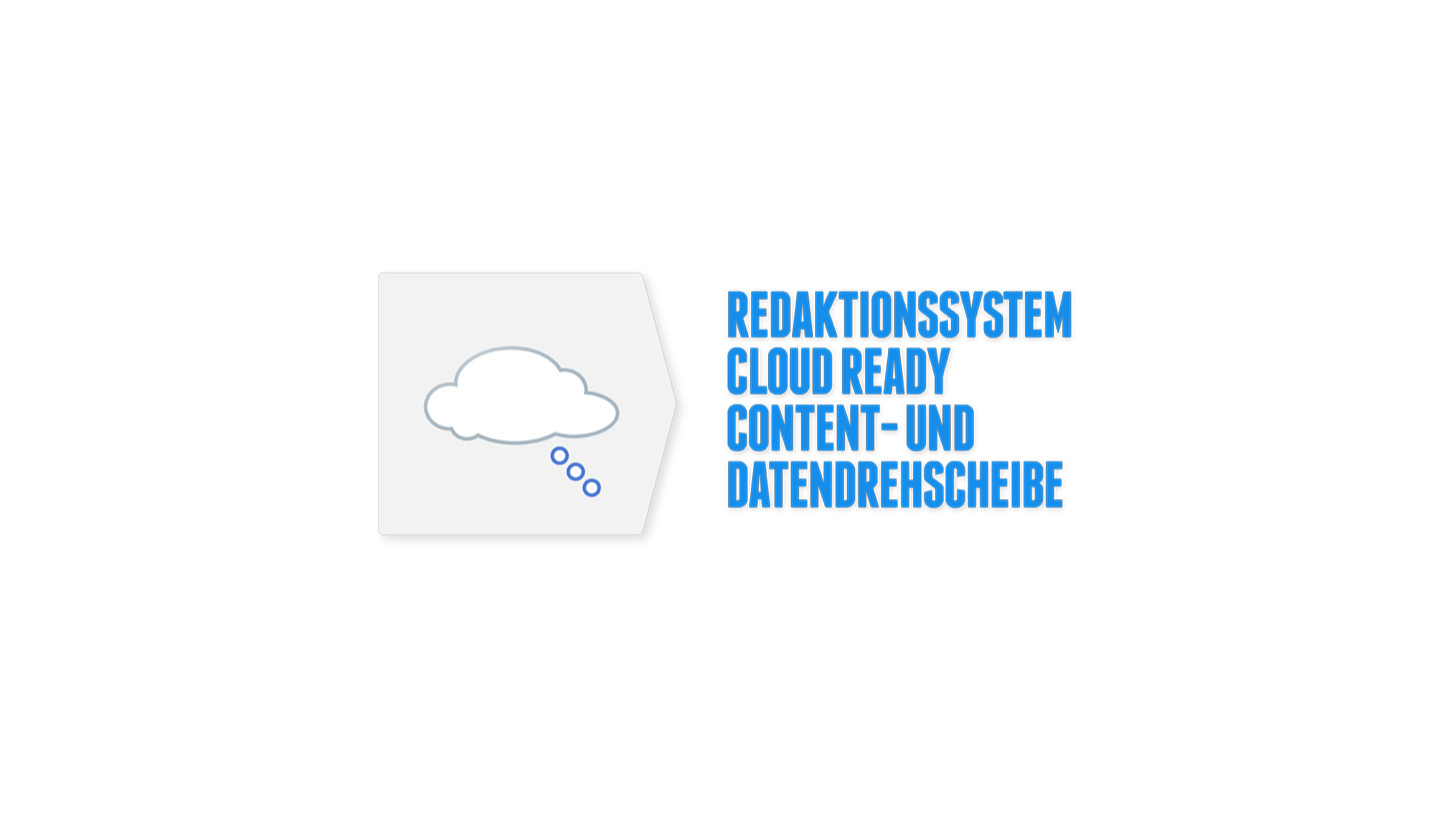 Logo Cloud Computing mit dem Noxum Publishing Studio