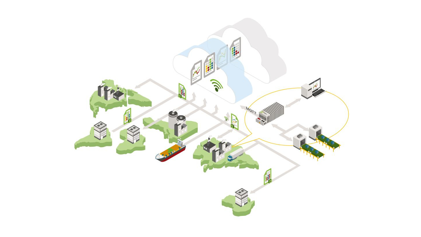 Logo WAGO Cloud Data Control