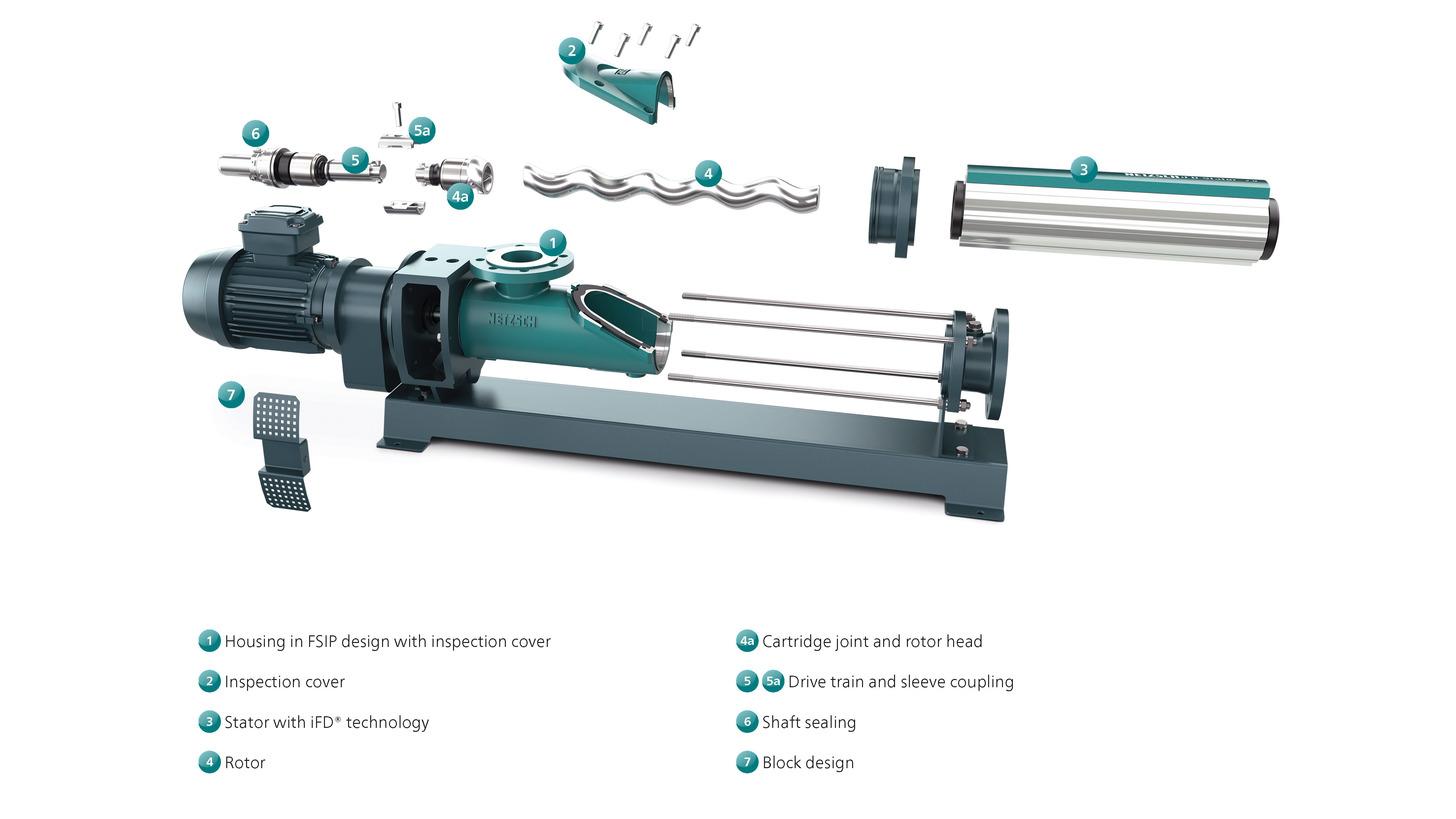 Logo NEMO FSIP® Progressing Cavity Pump