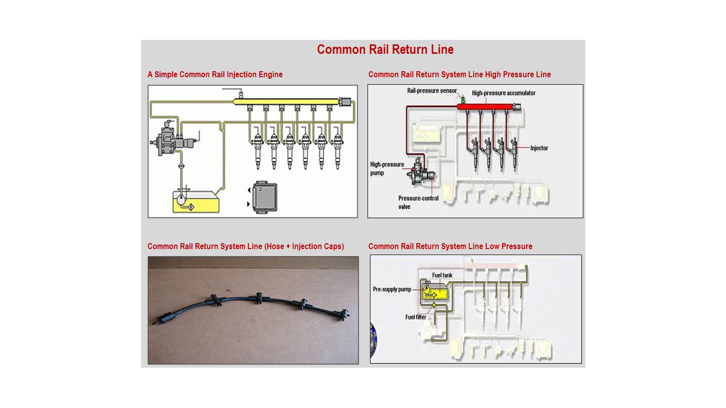 Logo Common Rail Return Line Hoses
