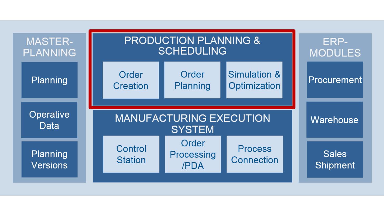 Logo Produktionsplanung & Steuerung