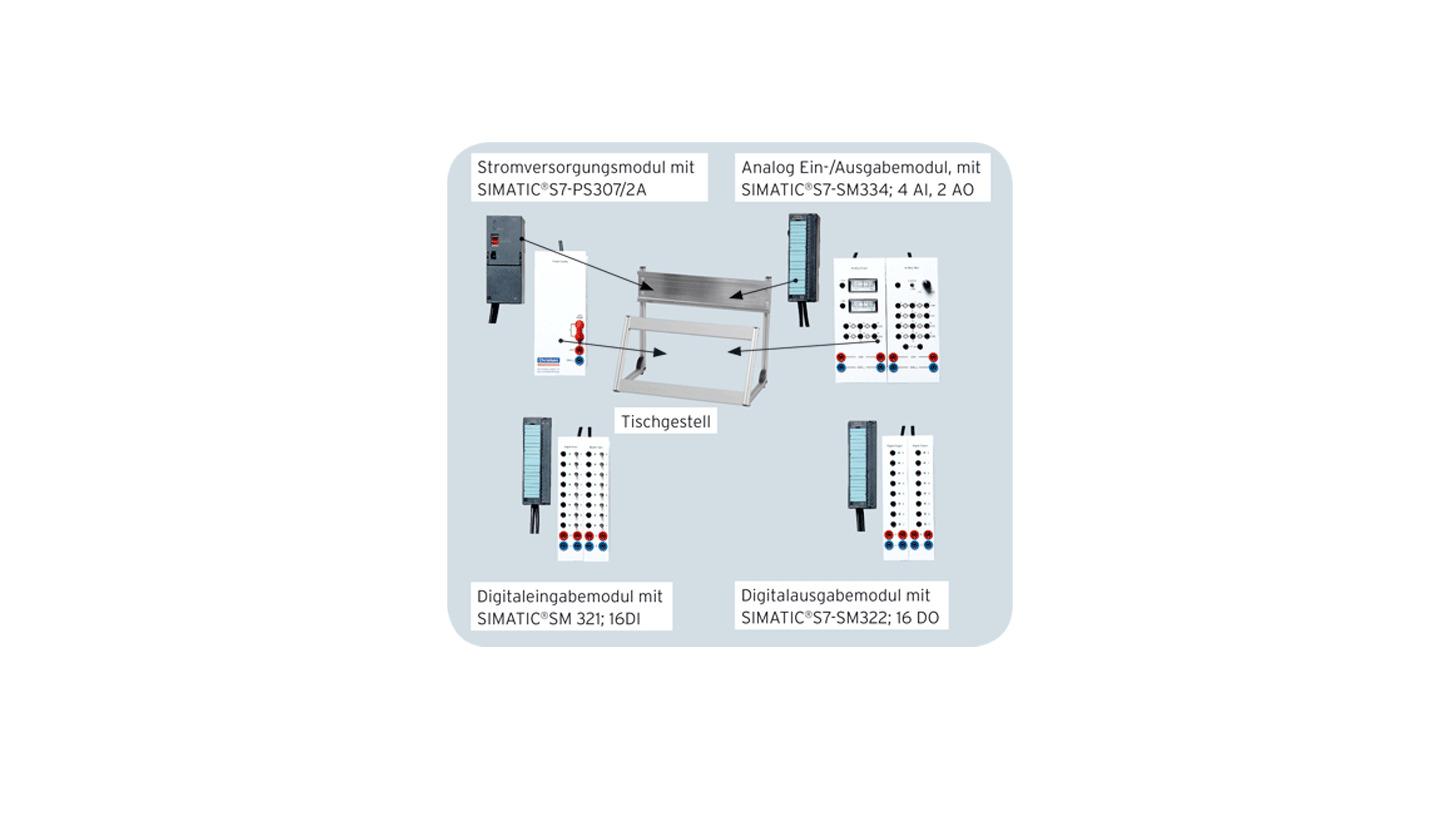 Logo SIMATIC S7-300 Allrounder - PLC training equipment