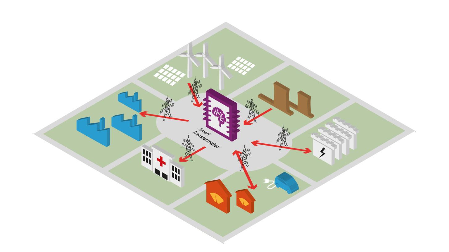 Logo A Semi-modular and SiC-based Smart Trans