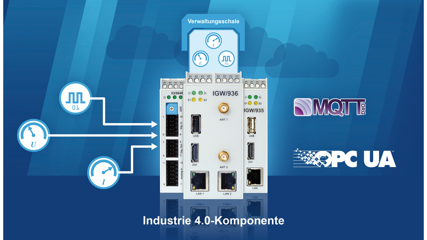 Logo Sensors for Industrie 4.0