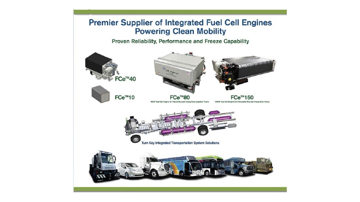 Logo Integrated fuel cell powerplants
