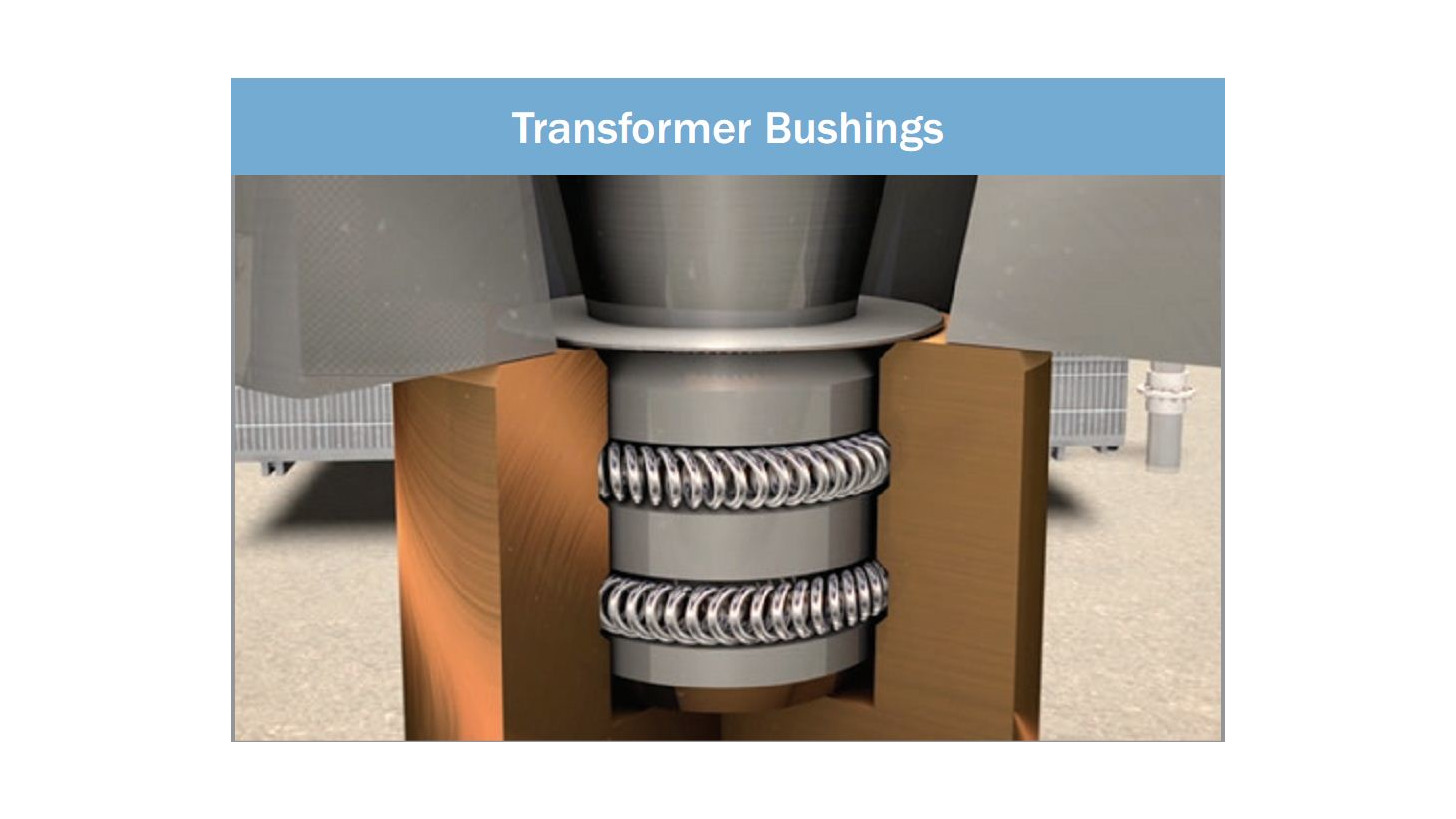 Logo Transformer Bushings