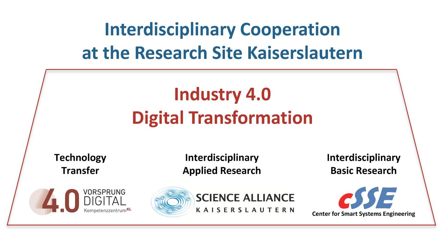 Logo (2016) I4.0:Discipline-wide Cooperation