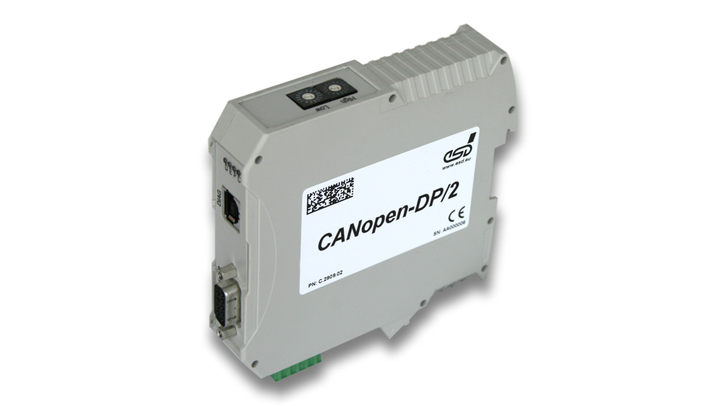 Logo Gateway: CANopen-DP/2