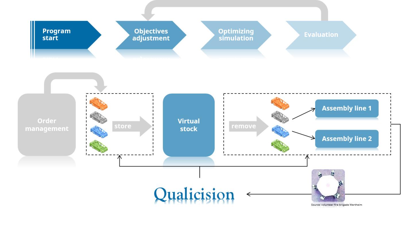 Logo Qualicision Sequencing