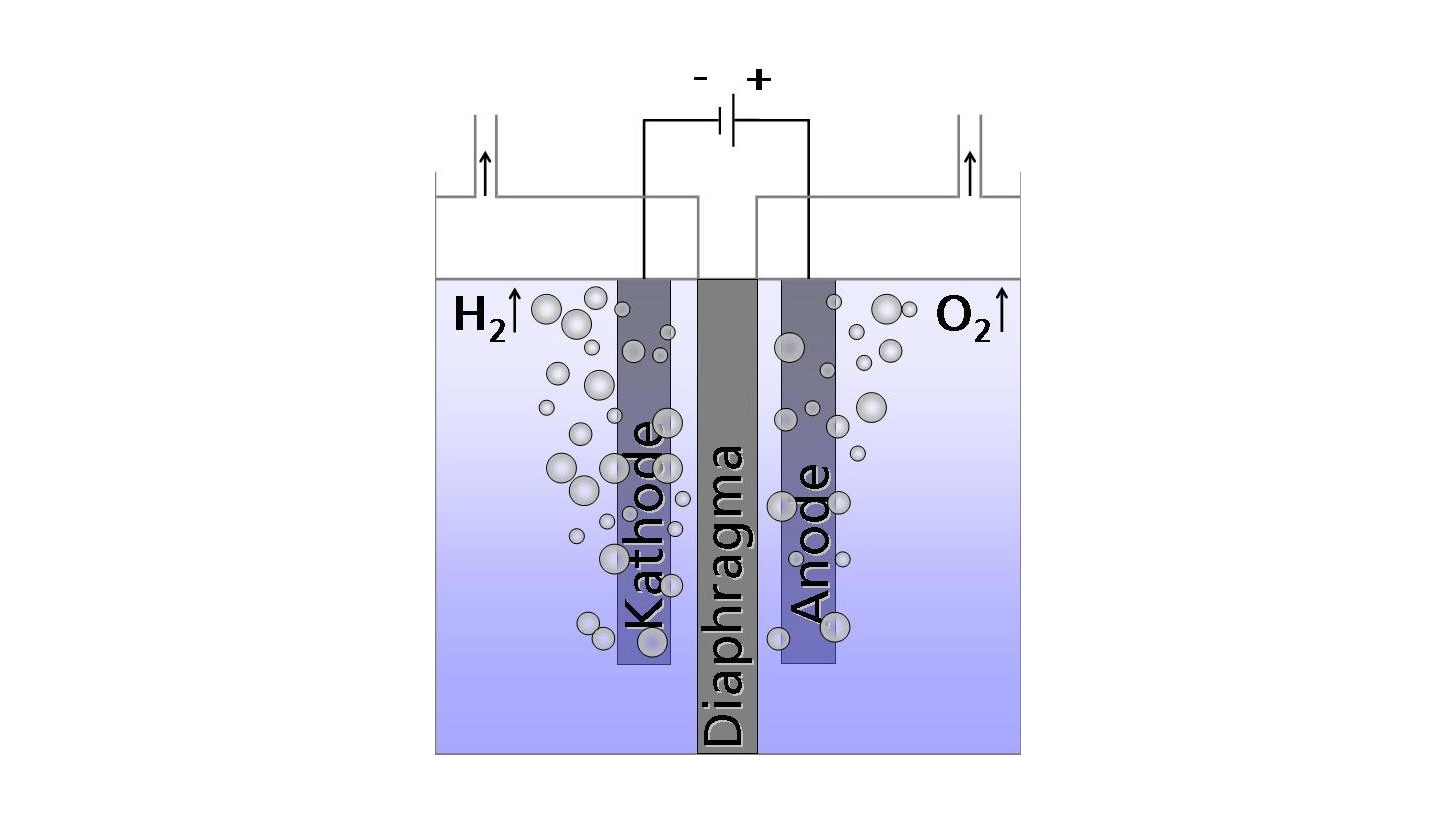 Logo Electrodes for the Electrolysis of Water