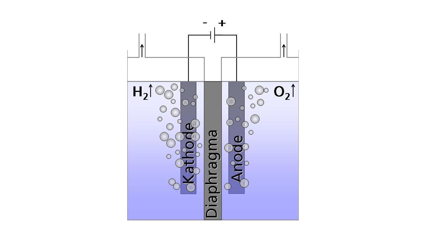 Logo Elektroden zur Wasserelektrolyse
