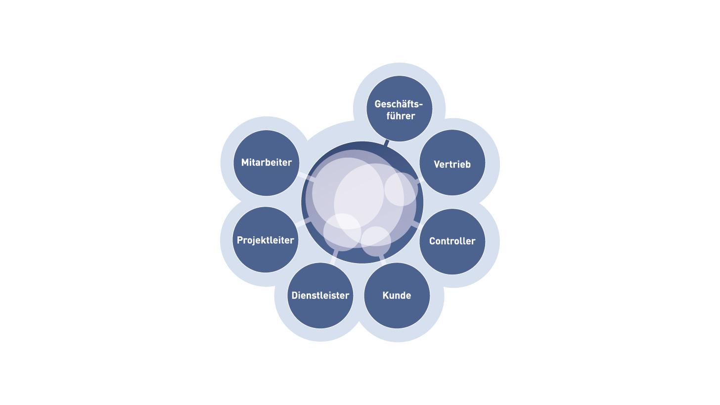 Logo Projektmanagementsoftware Projektron BCS