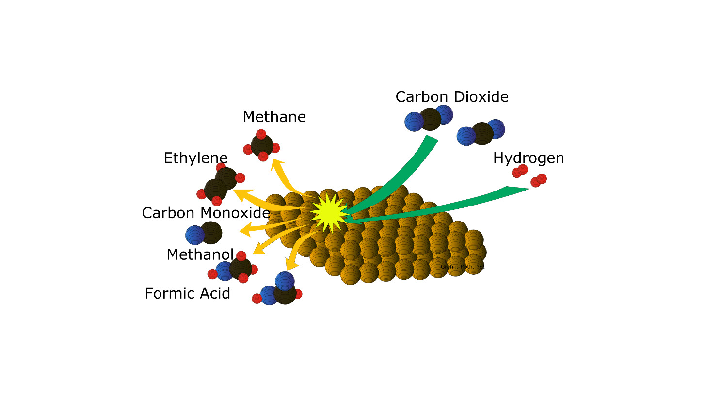 Logo Synthetische Brennstoffe