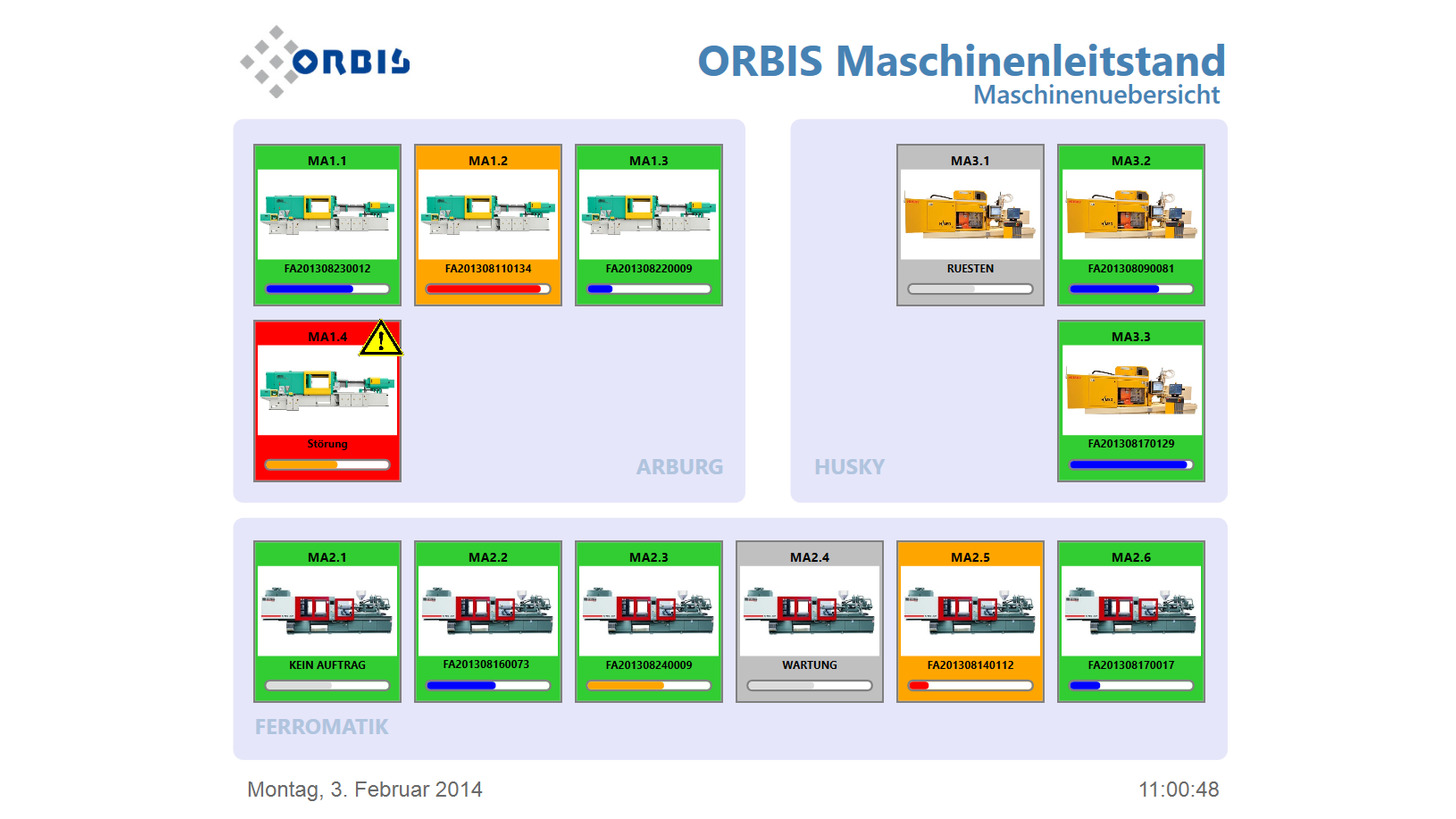 Logo ORBIS MES