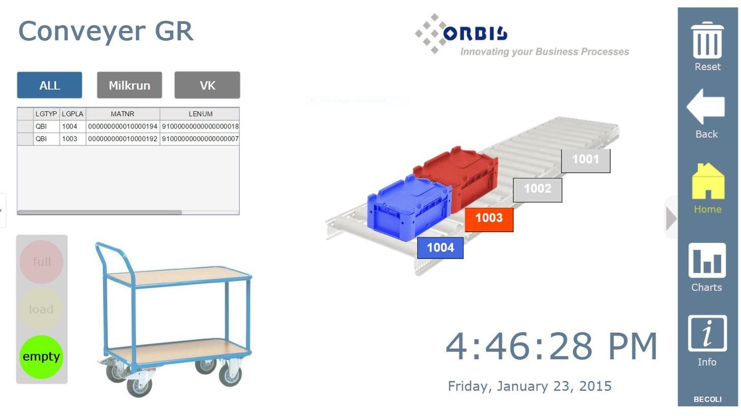 Logo ORBIS Multi-Process Suite (ORBIS MPS)
