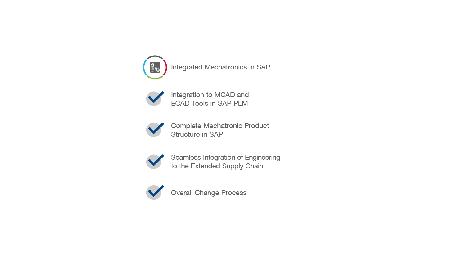 Logo SAP ECTR interface to ECAD
