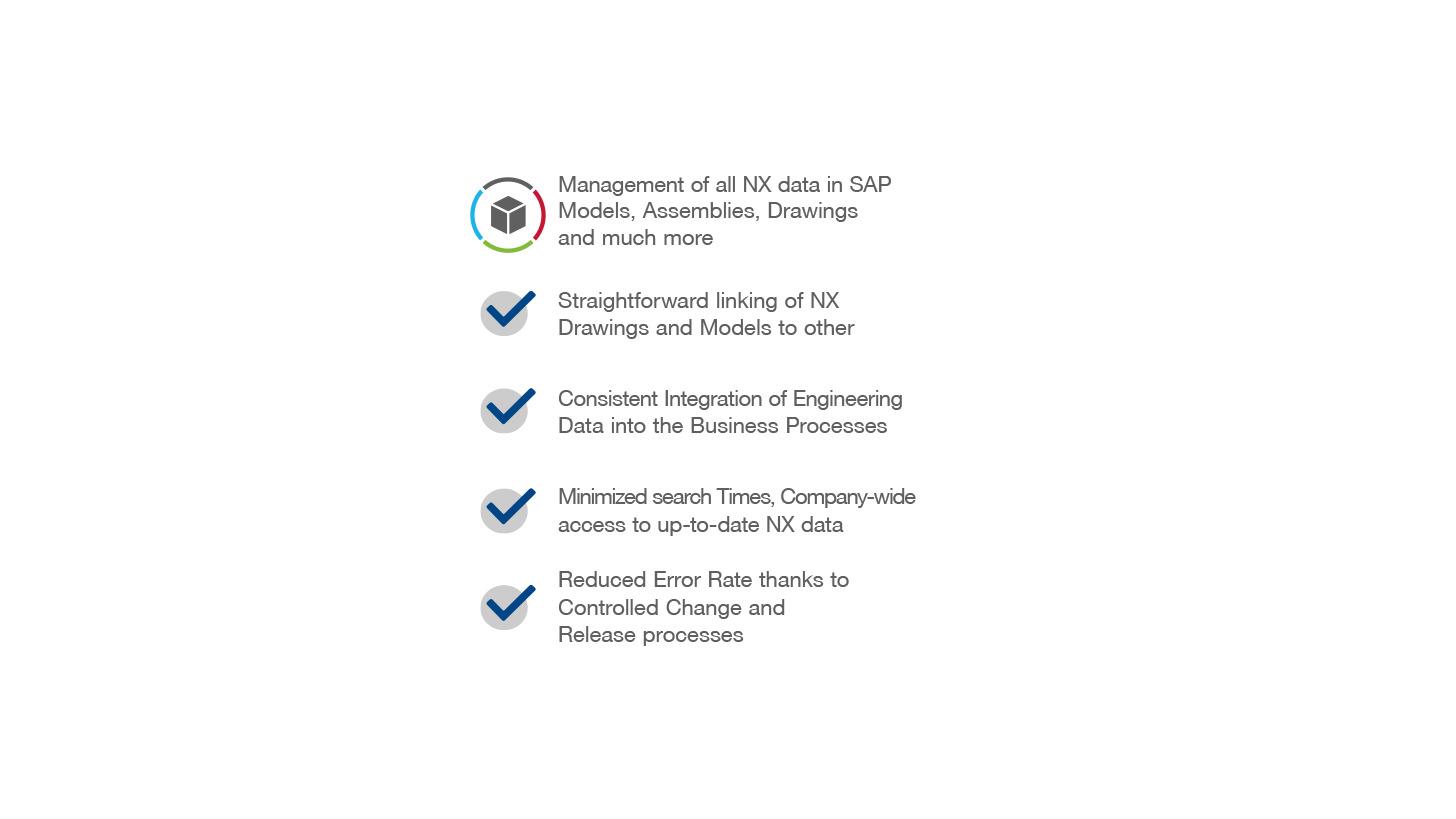 Logo SAP ECTR interface to NX