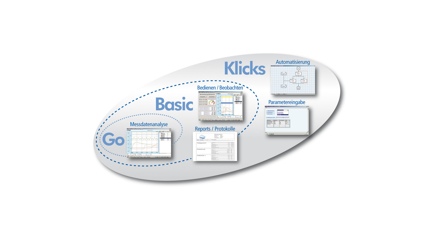 Logo ProfiSignal Klicks