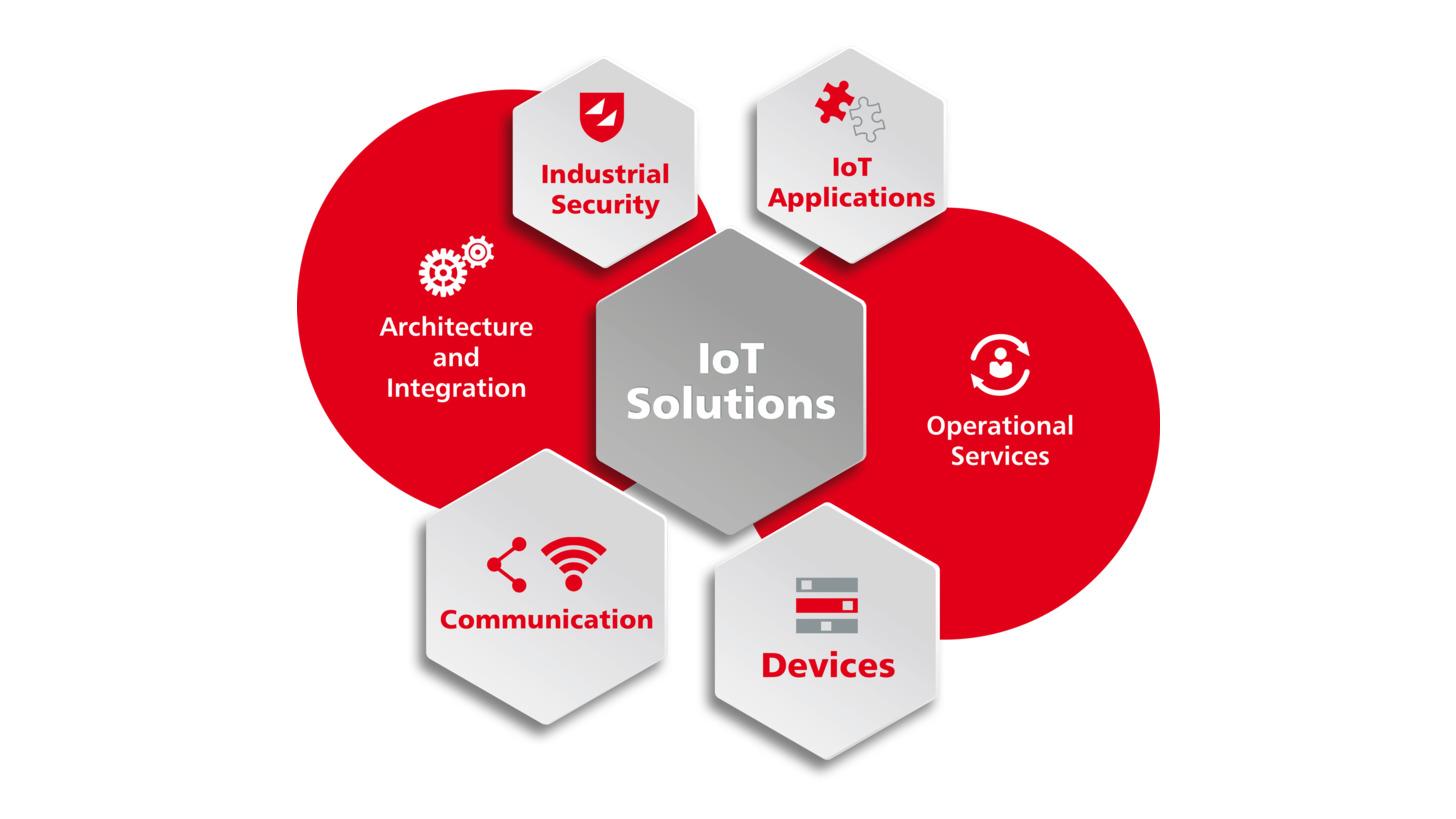 Logo IoT Solutions