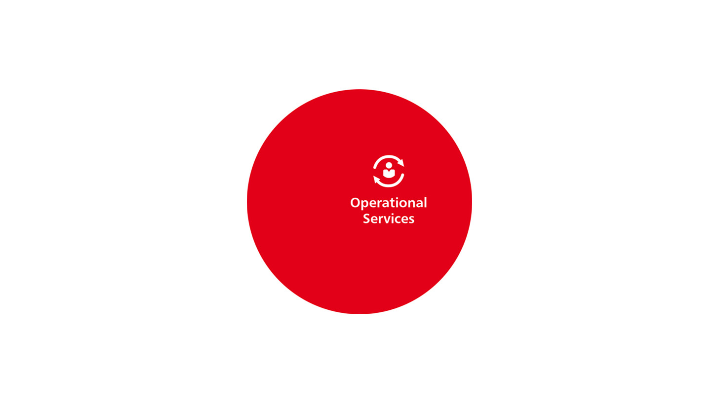 Logo Operational Service