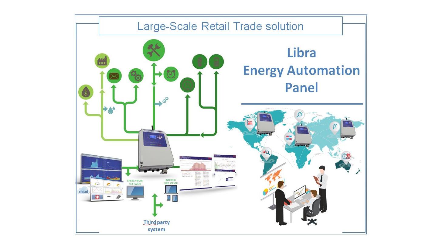 Logo Libra series -  Automation Panel