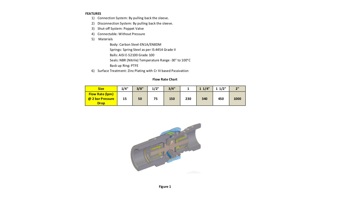 Logo Quick Release Hydraulic Couplings