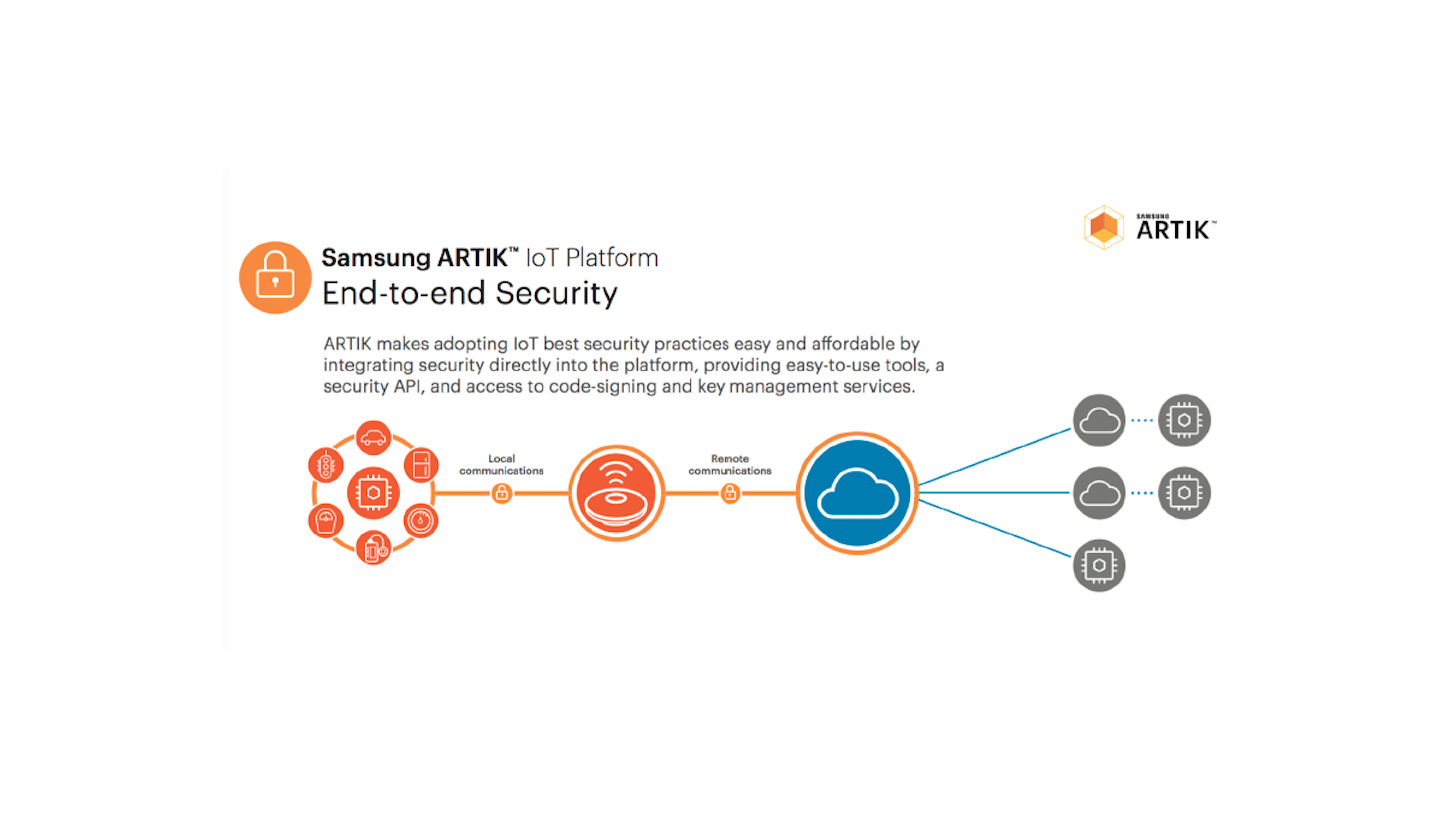 Logo Samsung ARTIK IoT Platform Security