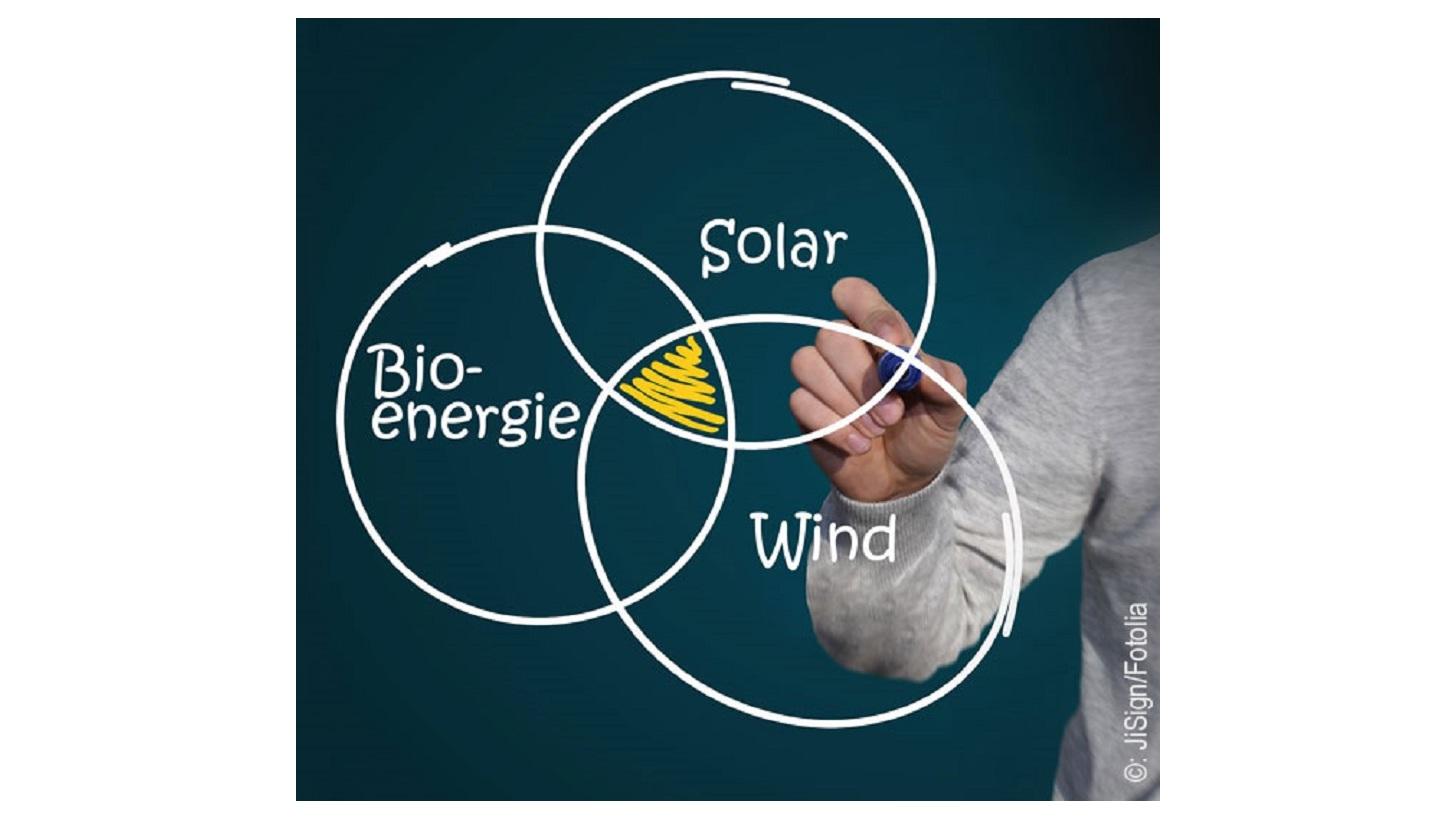 Logo F & E - Systemintegration mit Bioenergie