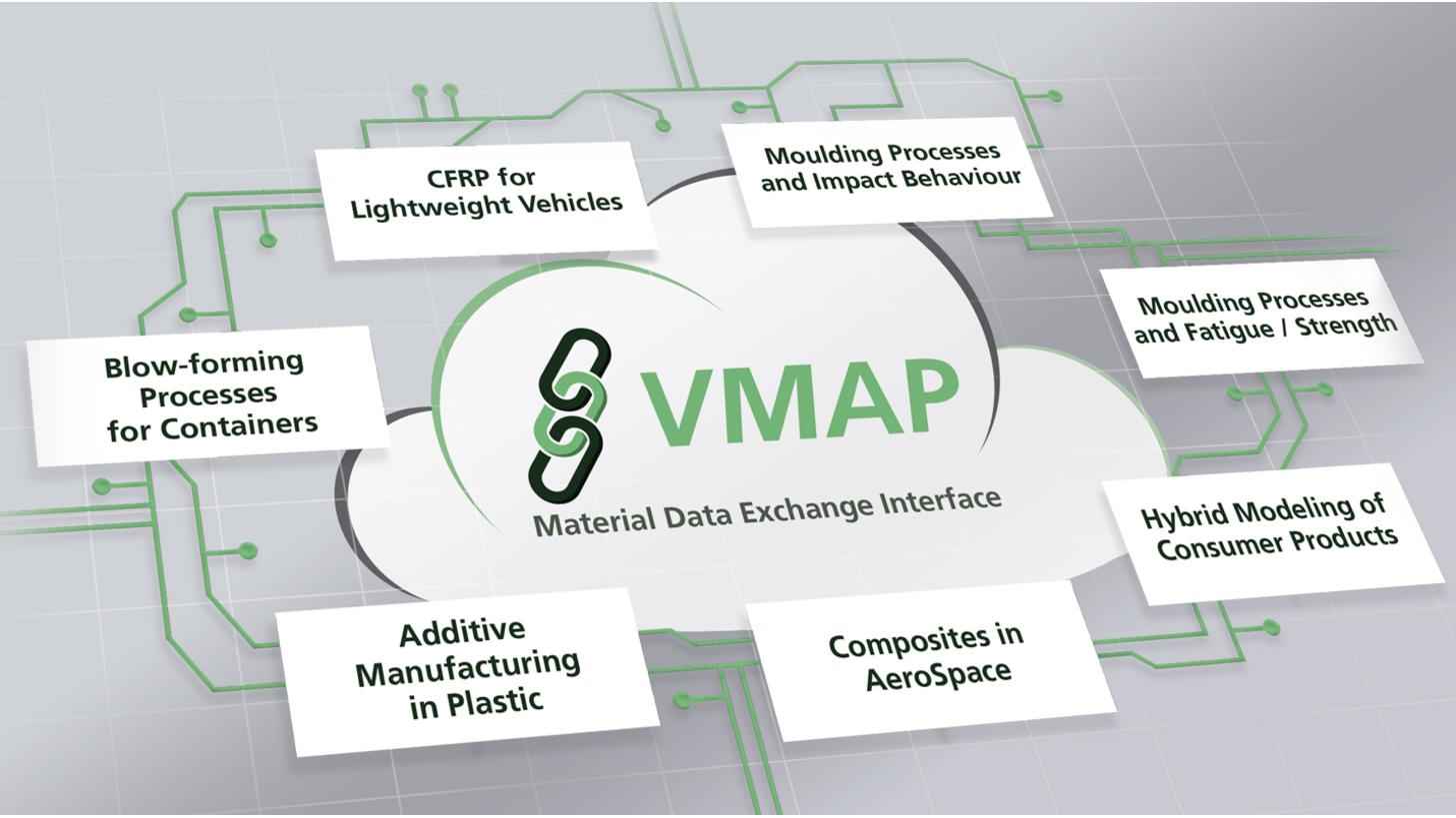 Logo Neue Schnittstellen für Materialmodelle
