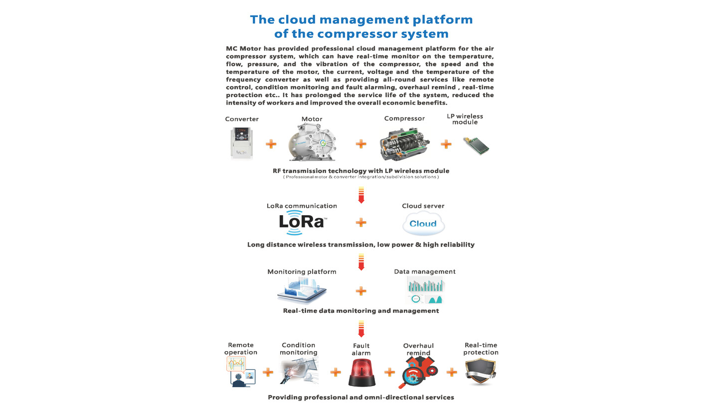 Logo Cloud management platform