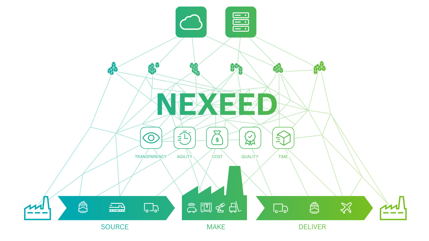 Logo Nexeed