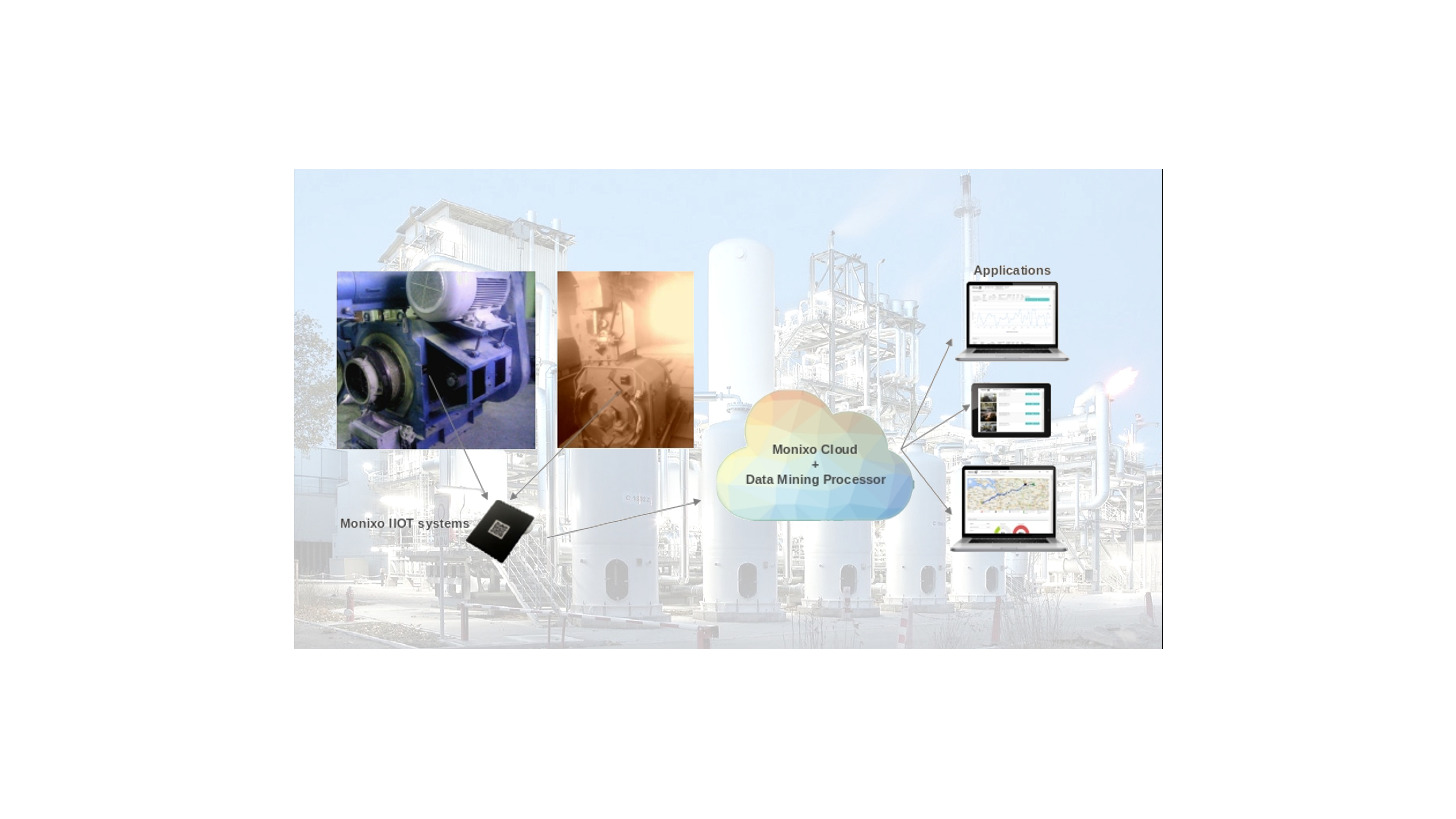 Logo Industrial IoT & Data Mining processor