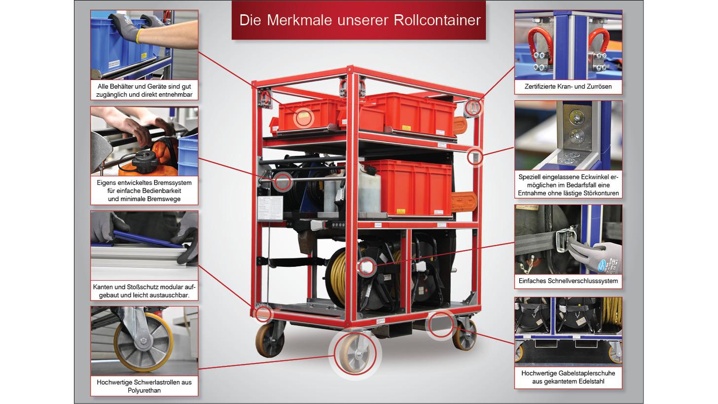 Logo STEIN Rollcontainer