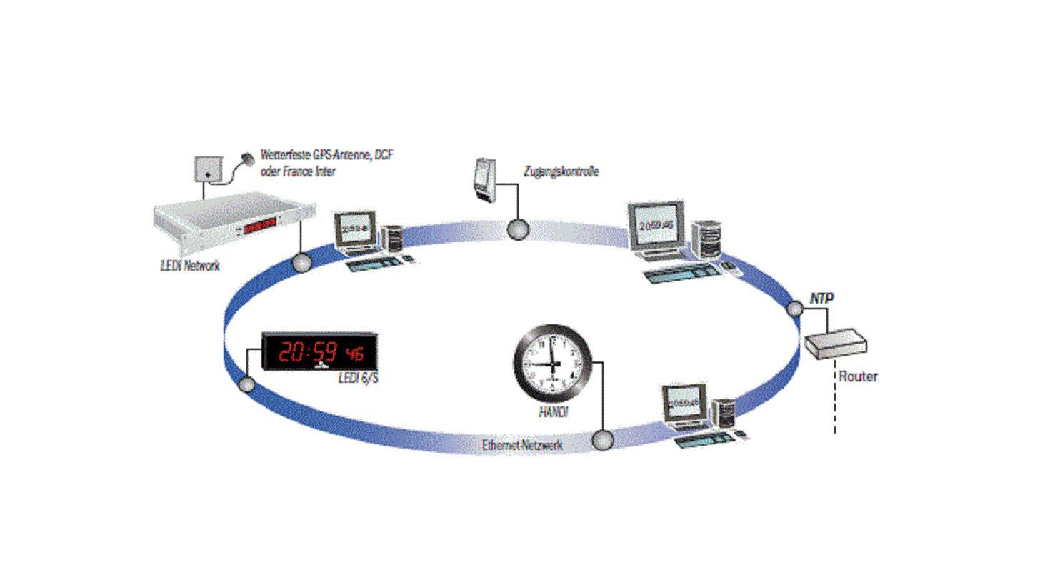 Logo Zeitsynchronisation