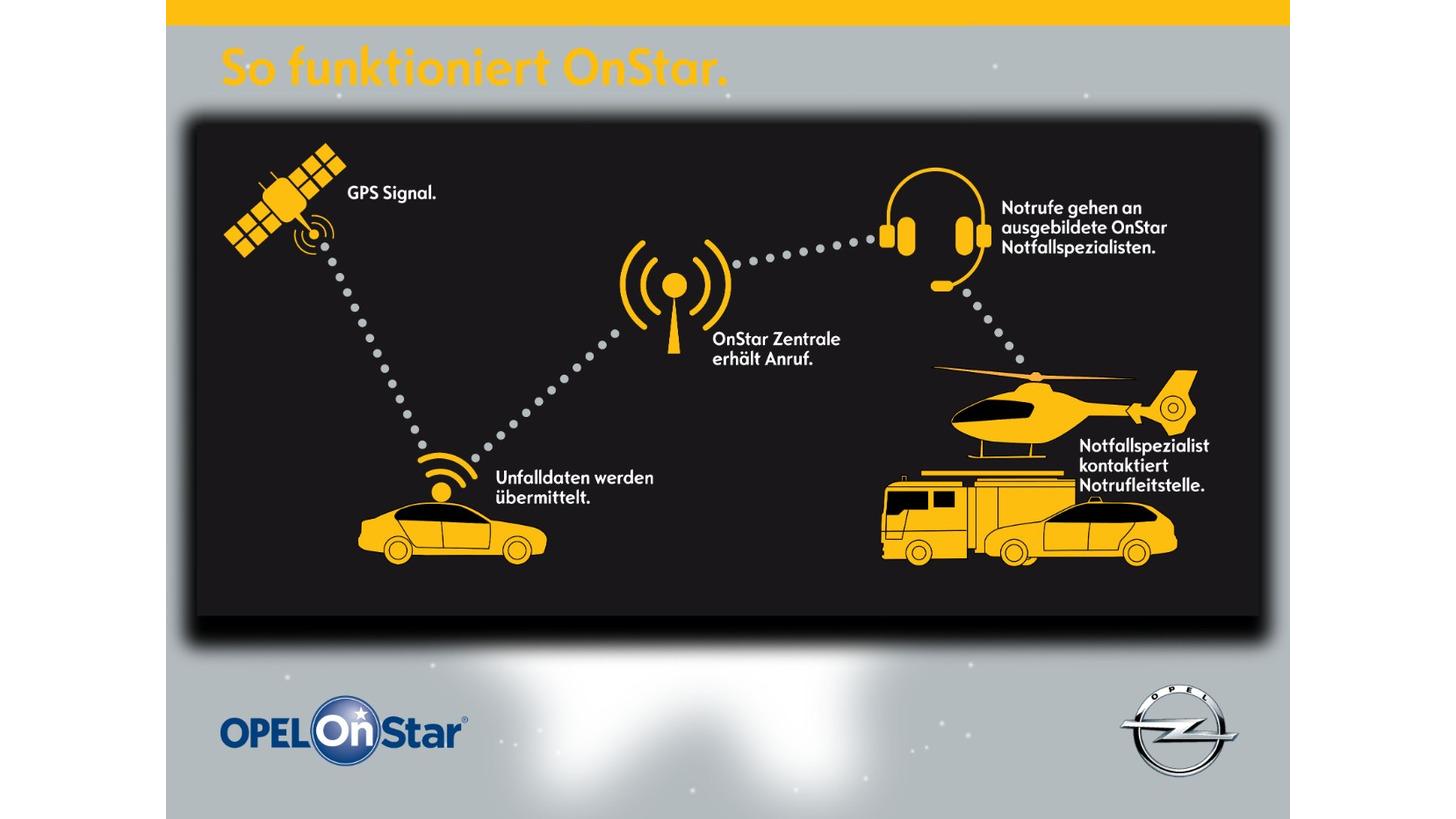 Logo Opel OnStar