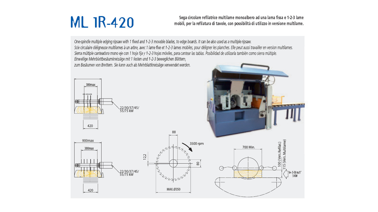 Logo One-spindle multiple edging ripsaw